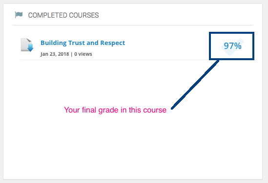4_completedCourses_zoom.png